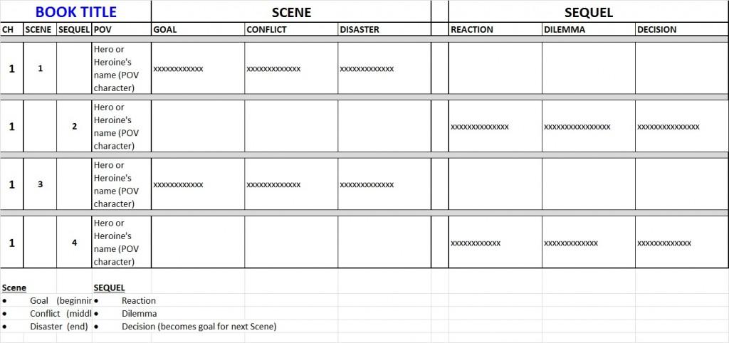 Scene Sequel Chart
